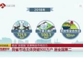 """推进""""放管服"""" 江苏市场主体突破900万户 居全国第二"""