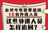 台州今年首季追回15名外逃人员 追逃办透露追捕过程