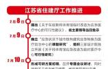 江苏正式发布《公共卫生事件下体育馆应急改造为临时医疗中心设计指南》
