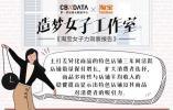 能买更会挣 猜猜浙江淘宝女卖家收入比男人高多少