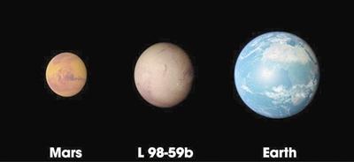 """TESS再刷""""下限"""",发现升空以来最小行星"""
