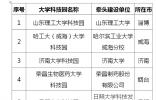 山东新增5个省级大学科技园