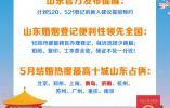 """山东16市全部实现跨区办理婚姻登记 官方提醒:""""520""""""""521""""结婚扎堆建议提前预约"""