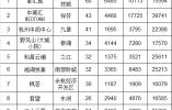 杭州万元房出没 均价8700元每平方米