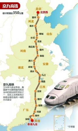 京九客运专线 图册
