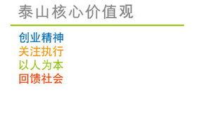 中國石化山東泰山石油股份有限公司