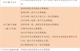 温州市财税会计学校:走财税专业特色办学之路