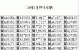 鹿泉明天限行尾号5和0 附18日-12日抓拍违限通行