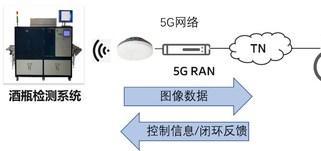 """爱立信助力银和瓷业打造""""5G+ 智慧工厂 – AI陶瓷质检系统"""""""
