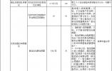 杭州积分管理出台新办法,有四大变化!6月1日起施行(附积分指标体系)